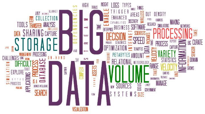 Big-Data-Projects-for-Engineering-Students