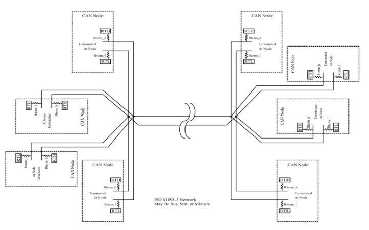 controller area network projects pdf