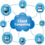 Cloud-computing-projects for students