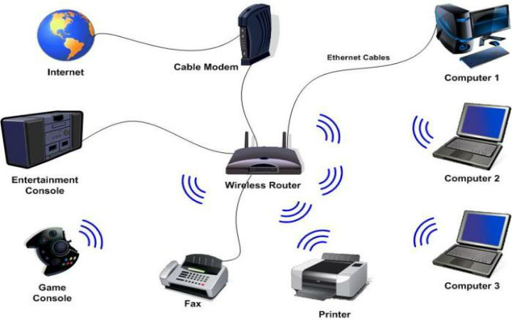 Expert-support-for-wireless-communication-projects