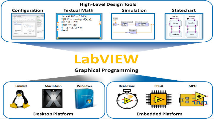 Suggest topic and source for VLSI project?
