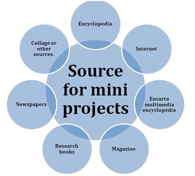 Mini-Projects-Source