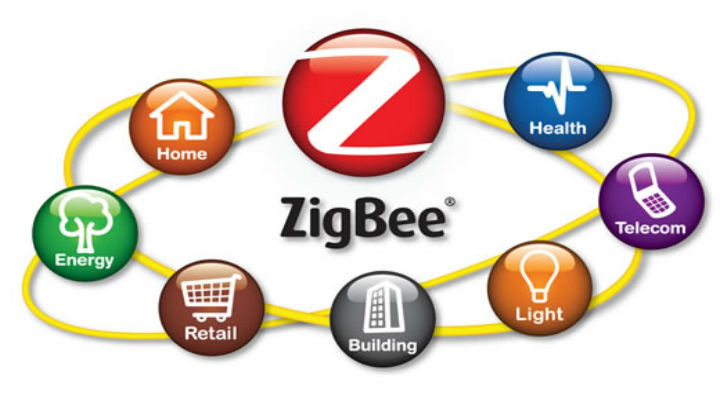 Zigbee-applications