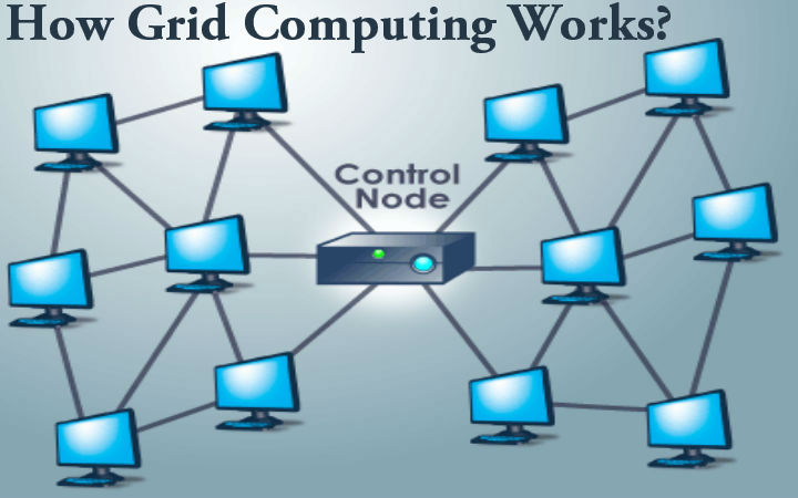 thesis grid computing Master thesis distributed computing master thesis distributed computing jan 26, 2016 master thesis grid computing master of parallel and distributed computing.