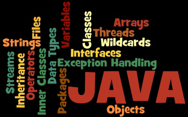 Latest-Java-Projects