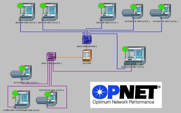 Opnet Projects | Build Opnet network simulator Projects .