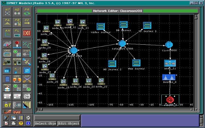 network simulation thesis