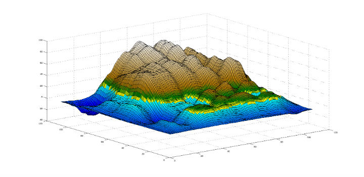 simulink-Projects-Terrain